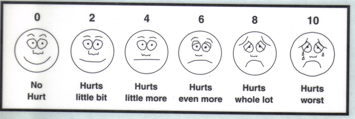 picture relating to Pain Scale Chart Printable referred to as Womens Health and fitness and Training Middle (WHEC) - Conclude-of-Daily life