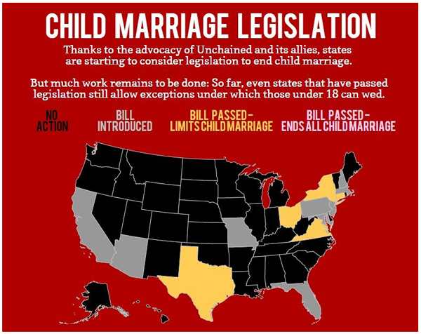 child marriage legislation graphic