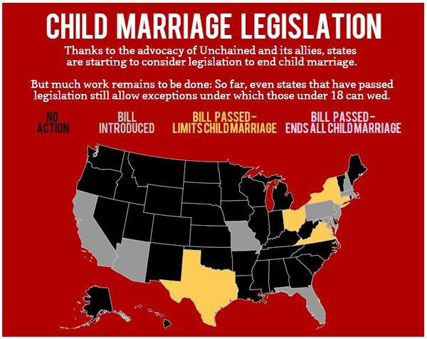 child marriage legislation graphic