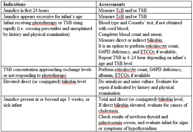 Table 1. Laboratory Evaluation of the jaundiced infants